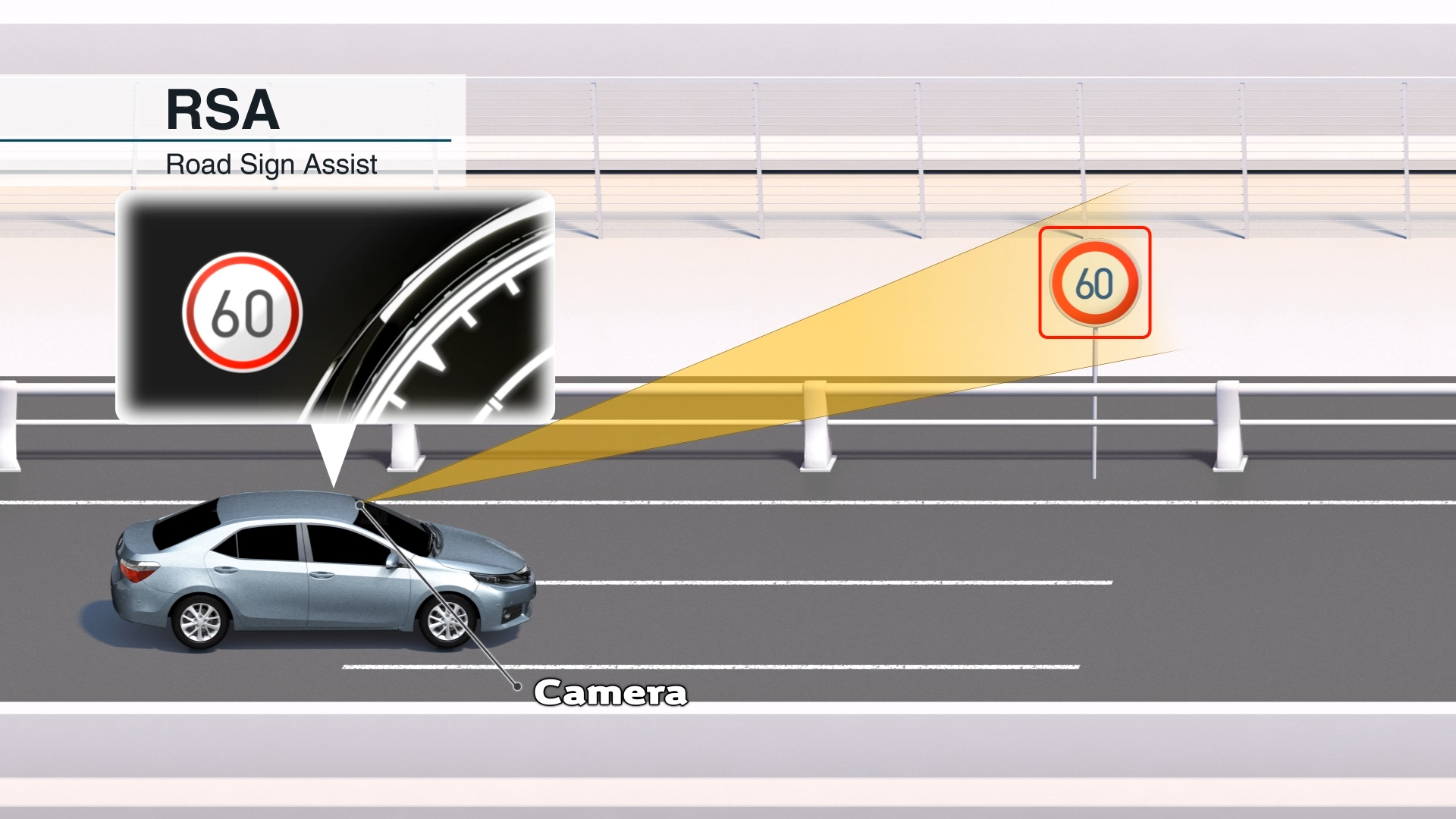 2018 Toyota Safety Sense Road Sign Assist en