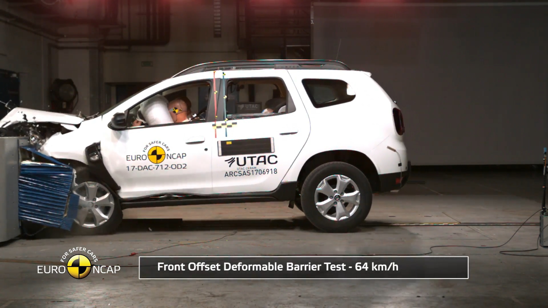 Dacia Duster Crash Tests 2017 en